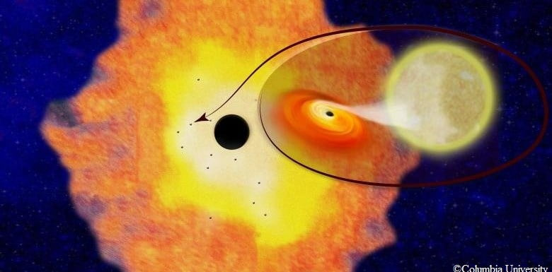Tens Of Thousands Black Holes Exist In The Milky Way's Heart